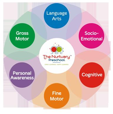 Language, brain, and cognitive development: essays in